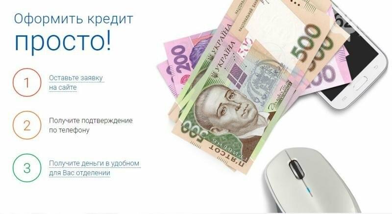 Взять кредит на ⚡Оформить кредит наличными в банках Украины ✅ рейтинг кредитов по срокам, переплате, ставкам.