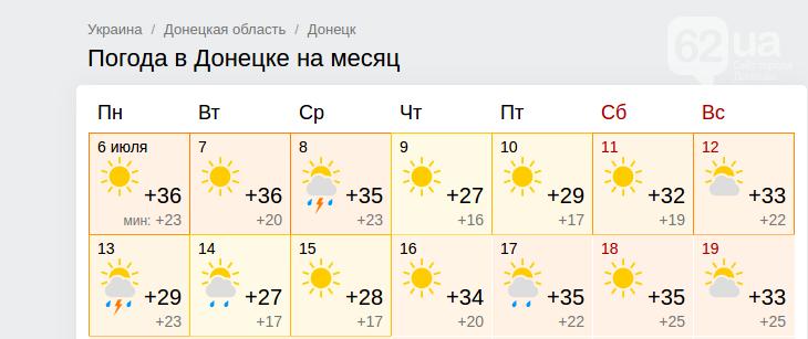 В Донецке на этой неделе жара ненадолго отступит, фото-1