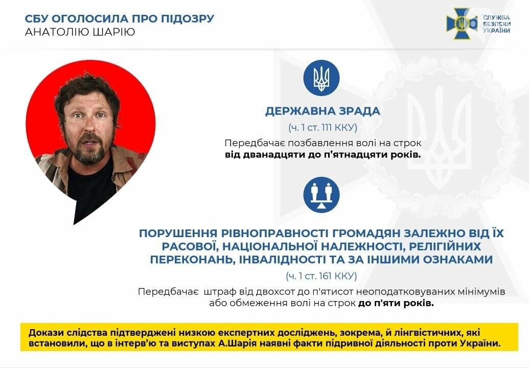СБУ объявила о подозрении в госизмене известному пророссийскому пропагандисту Шарию, фото-1