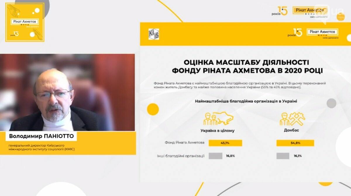 Ради спасения жизней: по данным соцопроса КМИС граждане Украины высоко оценивают работу Фонда Рината Ахметова, фото-1