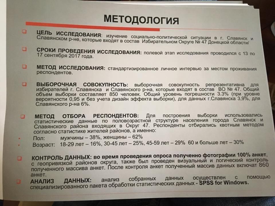 В Донецкой области вырос рейтинг проукраинских партий (СОЦОПРОС), фото-3