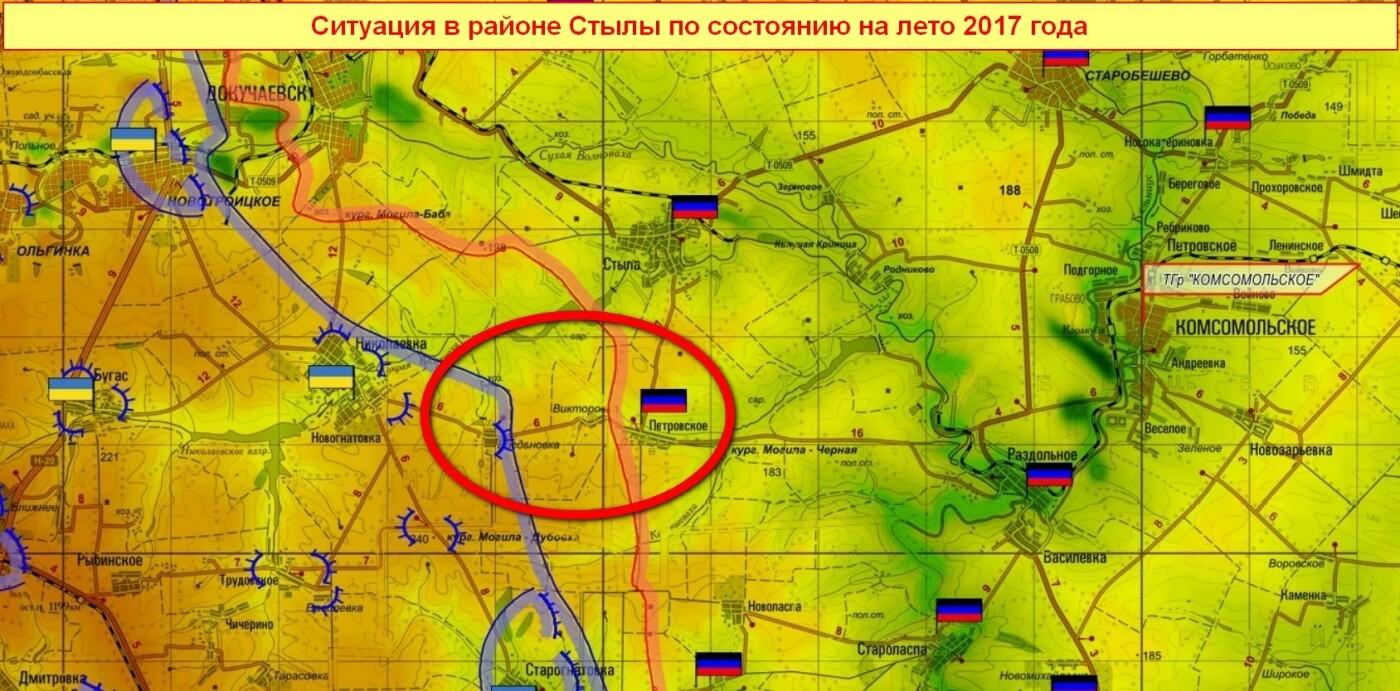 """Про так называемую """"Перемогу"""" ВСУ в поселке Викторовка"""