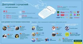 Ощадбанк подтвердил статус самого сберегательного банка Украины, фото-3