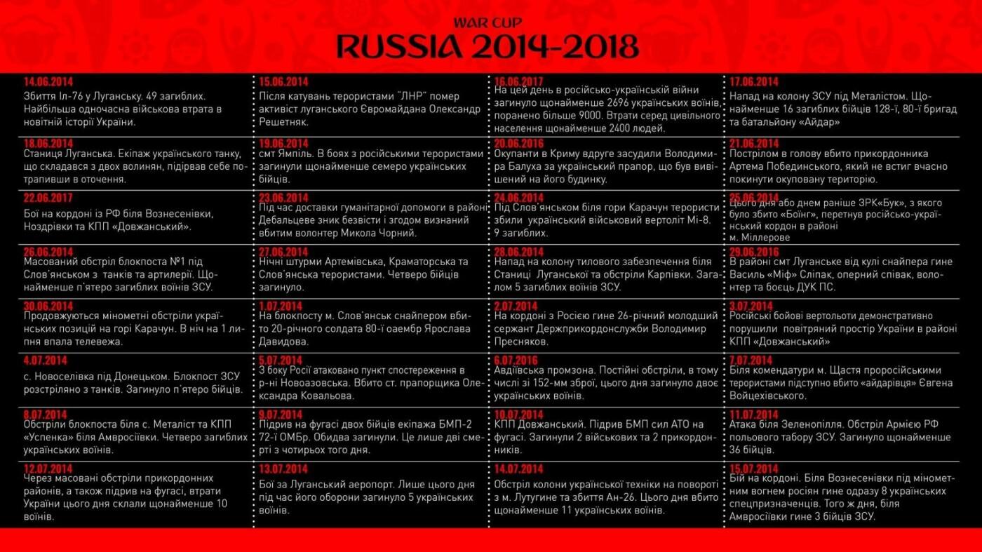 Хотите посмотреть футбольчик? - Появилось расписание, в котором каждому дню мундиаля посвящено трагическое событие от агрессии РФ на Донбассе, фото-1