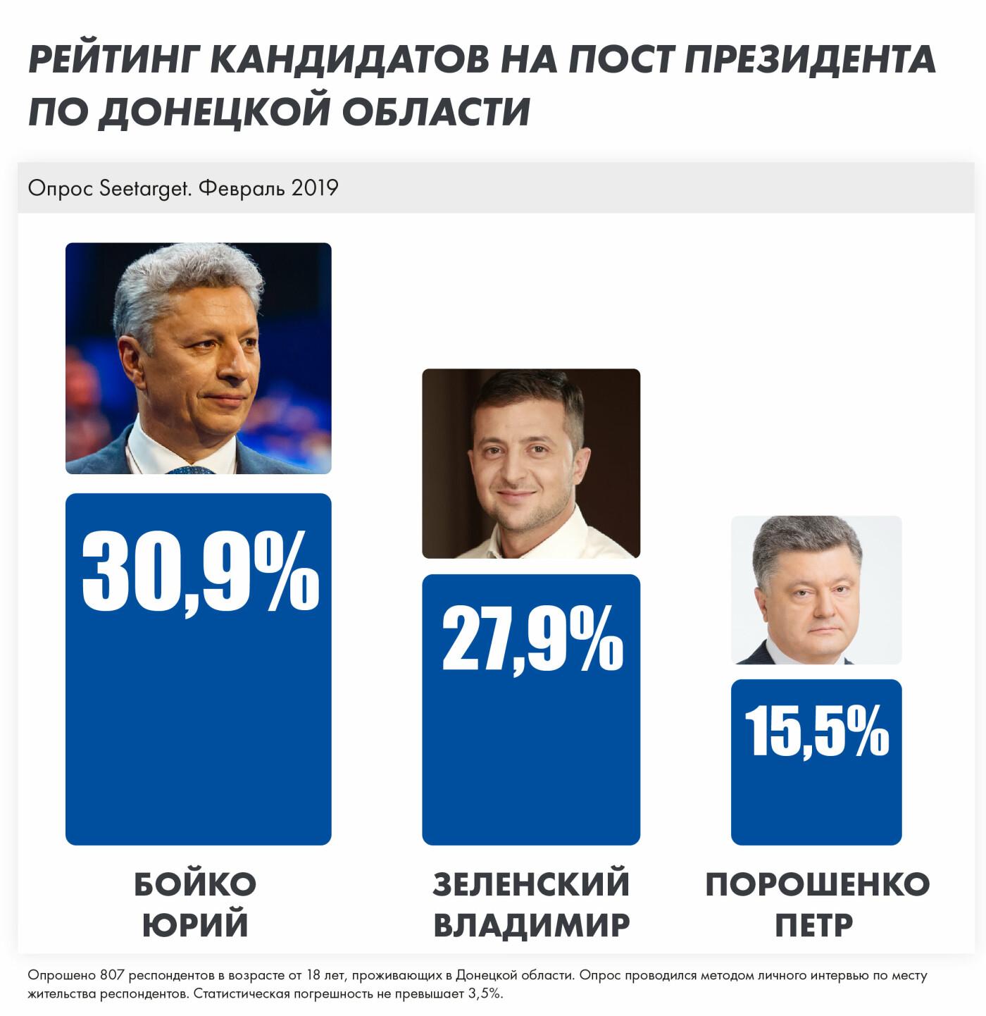 https://seetarget.com.ua/news/10.html