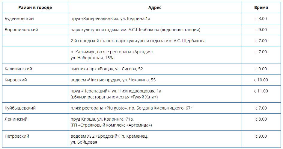 Стало известно, где в Донецке будут организованы купели на Крещение, фото-1