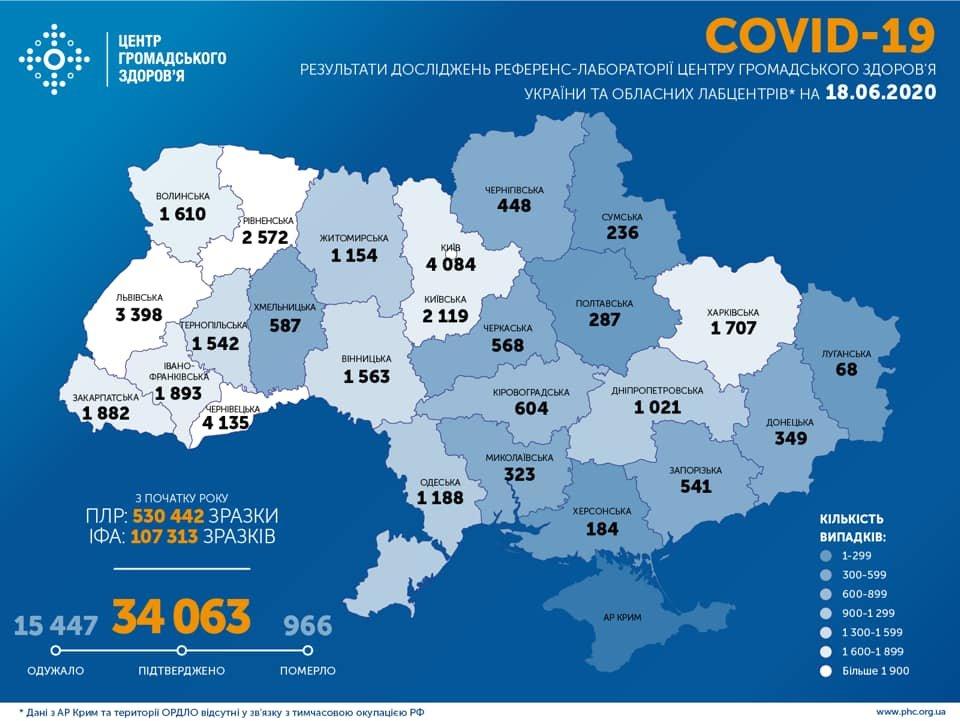 В Украине количество выявленных случаев коронавируса превысило 34 тысячи, фото-1