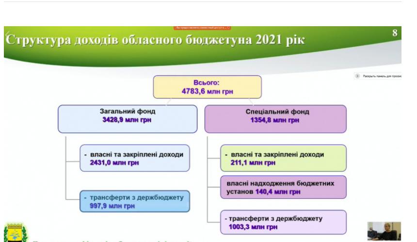 Одобрен проект бюджета Донецкой области на 2021 год, фото-1