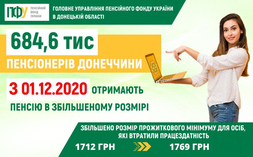 Почти 700 тысяч пенсионеров в Донецкой области в декабре получат повышенные пенсии, фото-1