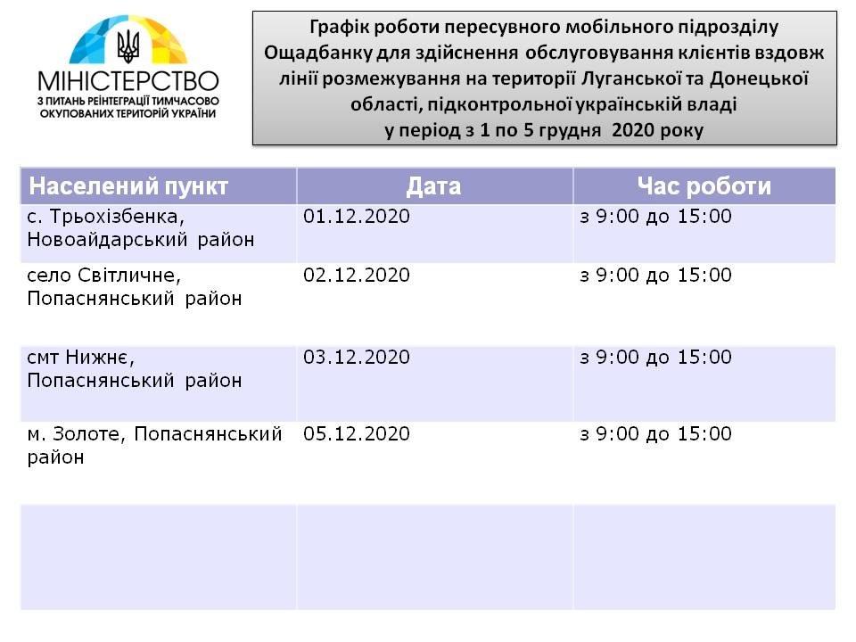 """График работы мобильных отделений """"Ощадбанка"""" на линии разграничения в Донецкой и Луганской области , фото-1"""