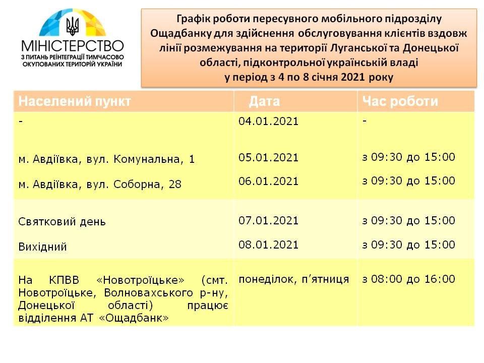 Где и когда в Донецкой области будут работать мобильные отделения «Ощадбанка», фото-1