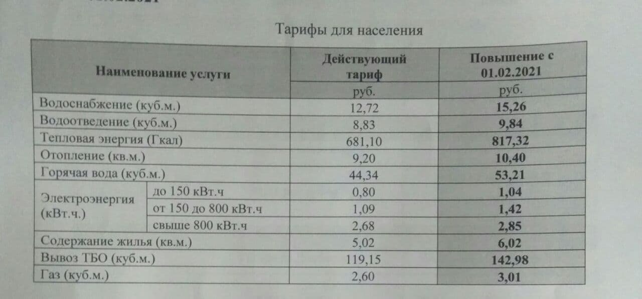 В «ДНР» с 1 февраля повышают тарифы на коммуналку , фото-1