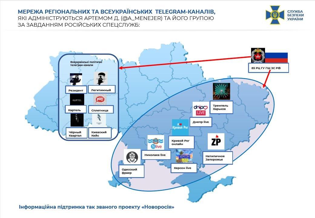 СБУ: телеграм-каналы «Легитимный», «Резидент», «Картель» работают на спецслужбы России , - ФОТО, фото-4