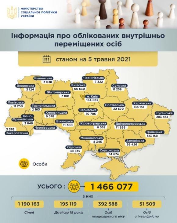 В Украине посчитали ВПЛ,- ИНФОГРАФИКА, фото-1