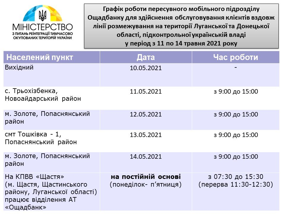 Минреинтеграции обновило график работы мобильных пунктов «Ощадбанка», фото-2