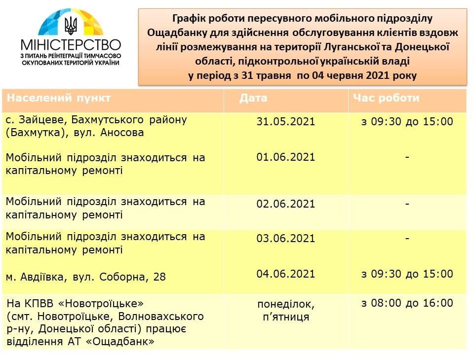 График работы мобильных отделений «Ощадбанка»: на Луганщину не приедет, фото-1