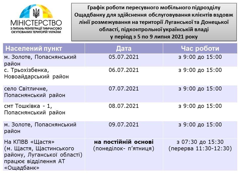 Мобильный офис «Ощадбанка»:  график работы на линии разграничения, фото-2
