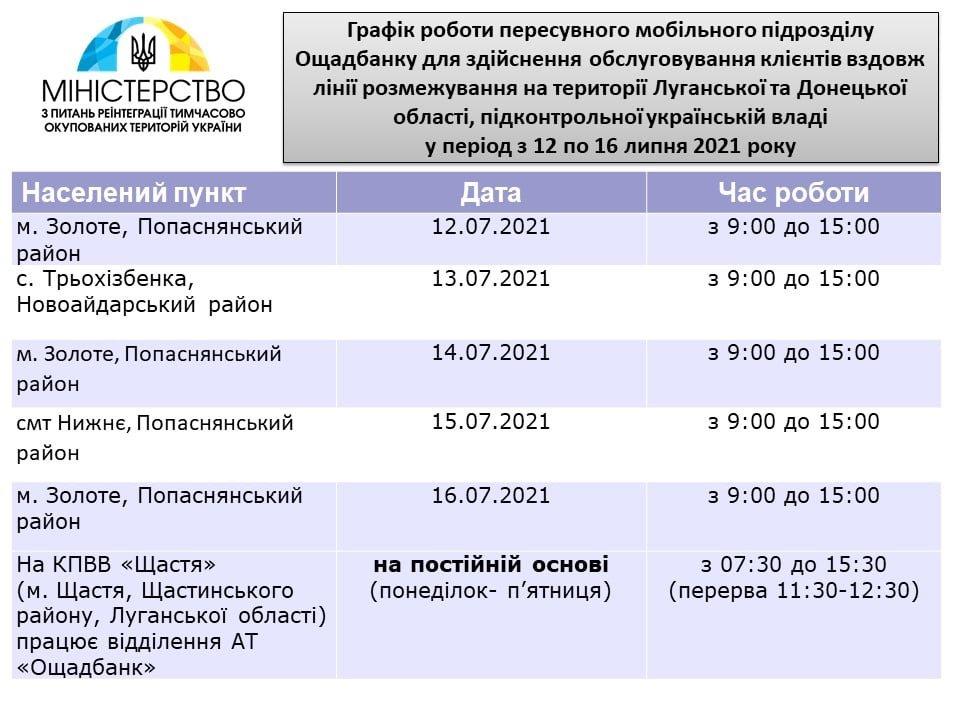 Мобильные отделения «Ощадбанка» едут на линию разграничения: где будут работать, фото-1
