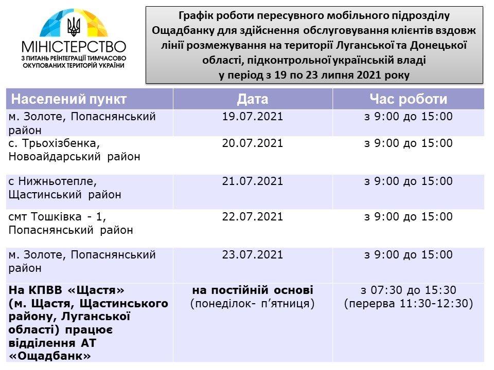 Капитальные ремонты: мобильный пункт «Ощадбанка» приедет не во все места дислокации на линии разграничения, фото-2